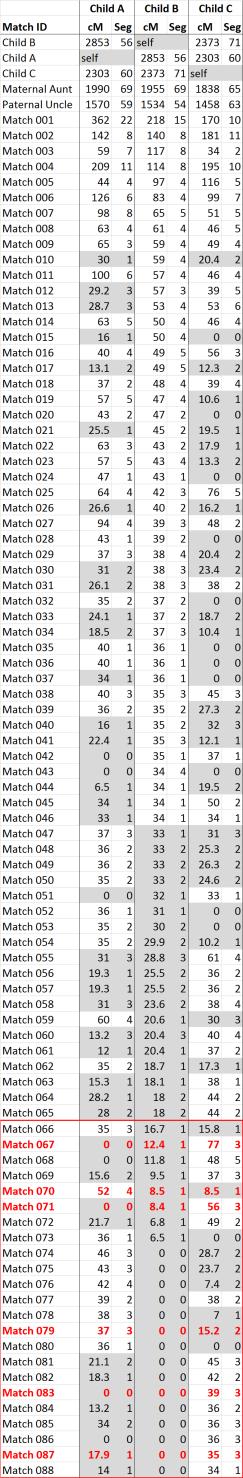 matchlistcomparison.png