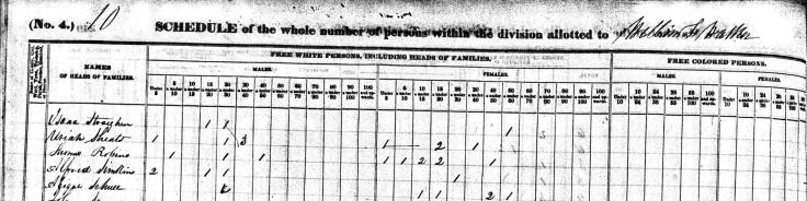 Straughen 1840 Census Isaac.jpg