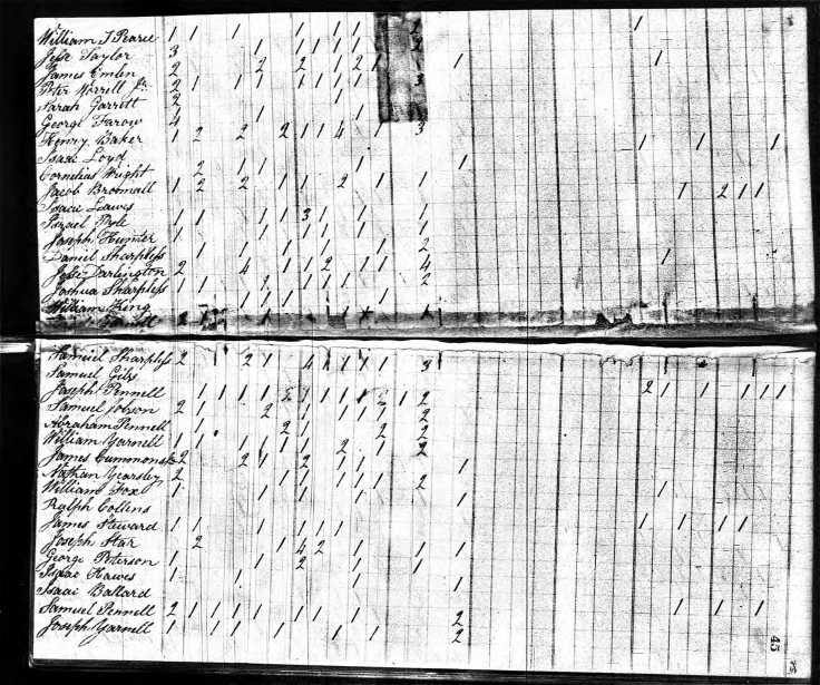 Emlen 1820 Census James.jpg