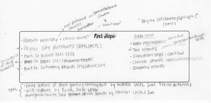 researchform001 - Copy (2)